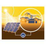 نخستین خانه خورشیدی چرخشی