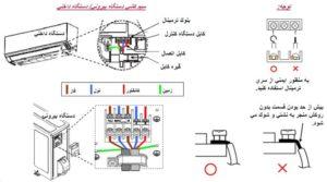 نصب کولر گازی-تیک سرویس