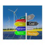 انرژی تجدید پذیر