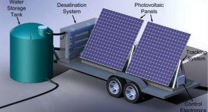 آب شیرین کن خورشیدی 2