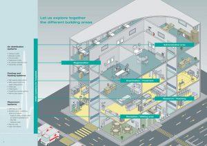 سیستم تهویه مطبوع بیمارستان ها 4