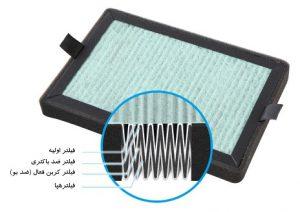 فیلتر تصفیه-هوا-ماشینی-آلماپرایم-مدل-ap152 (1)